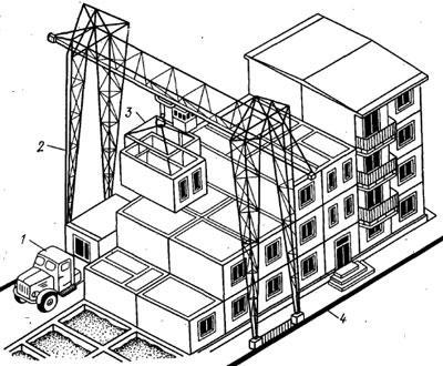 Монтаж дома из блок-комнат