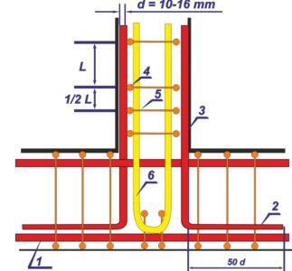 Вариант усиления Т-образного примыкания П-образным и Г-образными хомутами