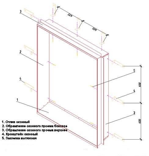 Схема устройства оконного проема