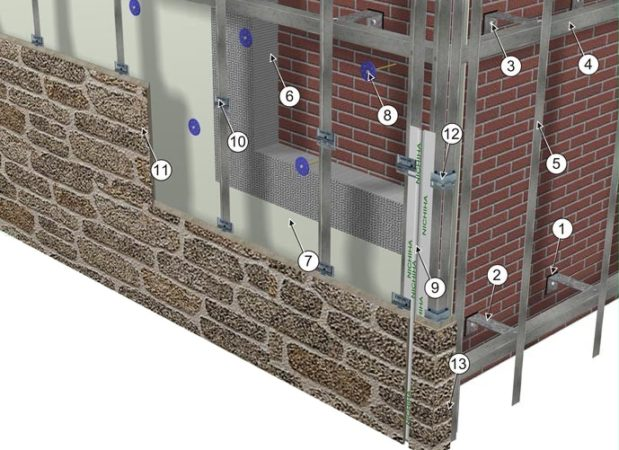 Монтаж фиброцементных панелей