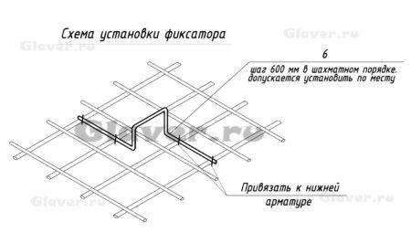 Схема установки верхнего фиксатора (птички), для объёмного каркаса на монолитном перекрытии