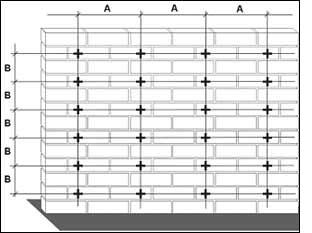 Разметка фасада под кронштейны