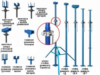Телескопическая стойка опалубки